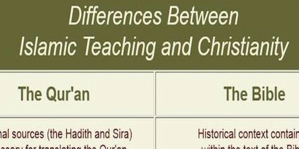 islam and christianity comparison and cotrast Comparison chart -- islam and christianity by nsrk ravi belief islam christianity in islam, the trinity is.