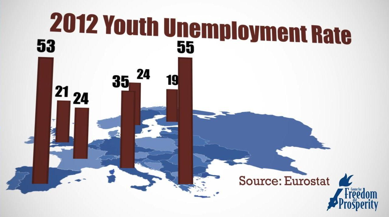 unemployment in nigeria causes effects and solutions Effect of unemployment in nigeria: what are the socio-cultural and economic effects of unemployment on nigeria causes, consequences and solution of the.